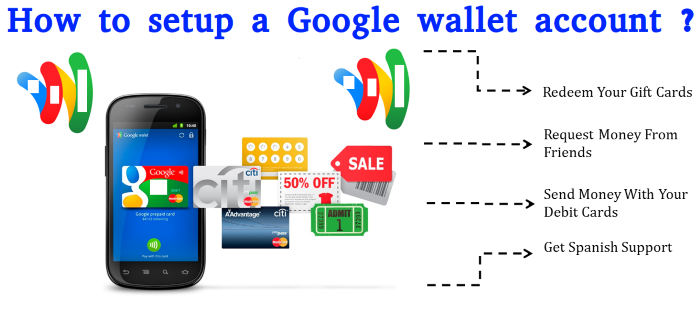 How to setup a Google wallet account